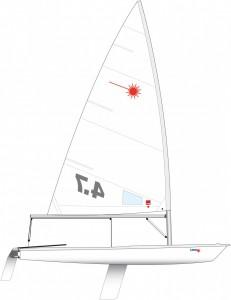 Laser47